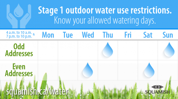 Water Conservation Stage 2